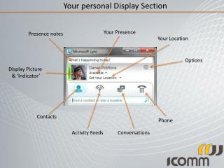 Your personal Display Section