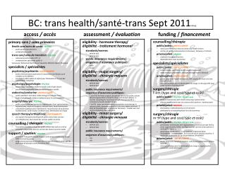 BC: trans health/ sant é- trans  Sept 2011 v6aug