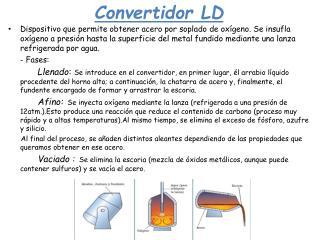 Convertidor LD