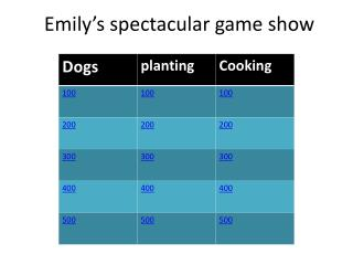 Emily's spectacular game show