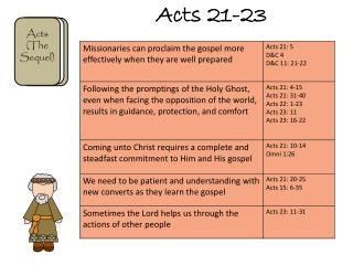 Acts 21-23