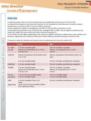 Réunion mensuelle du  Vendredi 29 mars 2013