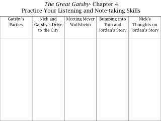 The Great Gatsby - Chapter 4 Practice Your Listening and Note-taking Skills