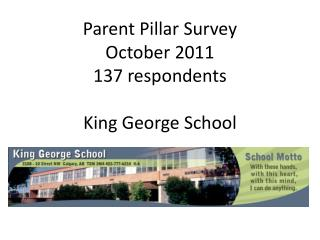 Parent Pillar Survey October 2011 137 respondents King George School