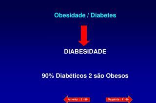 Obesidade / Diabetes DIABESIDADE 90% Diabéticos 2 são Obesos
