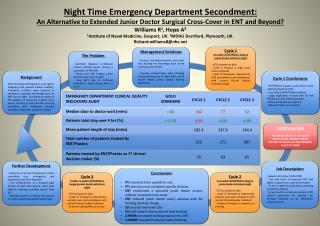 Night Time Emergency Department  Secondment :