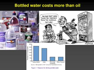 Bottled water costs more than oil