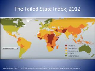 The Failed State Index, 2012