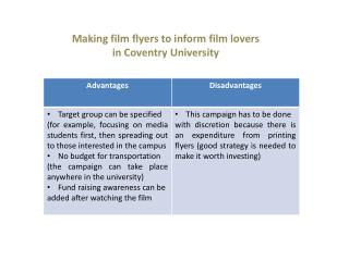 Making film flyers to inform film lovers  in Coventry University