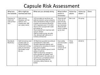 Capsule Risk Assessment