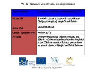 VY_32_INOVACE_Aj.9.08-Great  Britain -prezentace