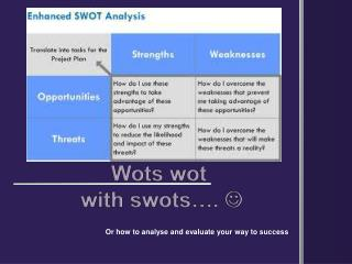 Wots wot  with  swots �.  ?