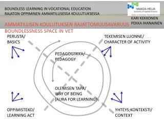 BOUNDLESS LEARNING IN VOCATIONAL EDUCATION       RAJATON OPPIMINEN AMMATILLISESSA  KOULUTUKSESSA