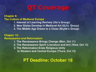 QT Coverage