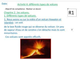 Chapitre 2: les volcans. 1. Différents types de volcans.