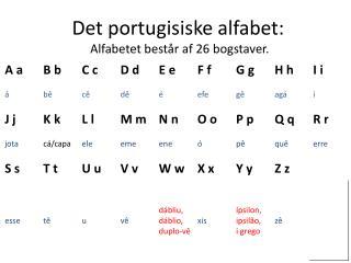 Det portugisiske alfabet:   Alfabetet består af 26 bogstaver.