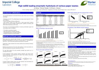 High  solid  loading enzymatic hydrolysis of various paper wastes