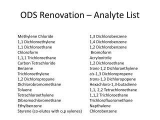 ODS Renovation –  Analyte  List