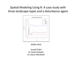 Spatial Modeling Using R: A case study with three landscape types and a disturbance agent