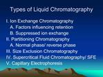 Types of Liquid Chromatography