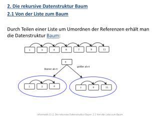 2. Die rekursive Datenstruktur Baum 2.1 Von der Liste zum Baum