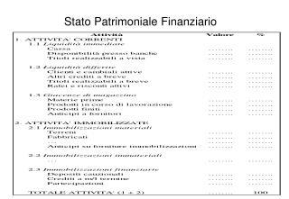Stato Patrimoniale Finanziario