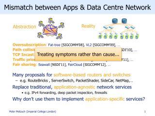 Mismatch between Apps & Data Centre Network