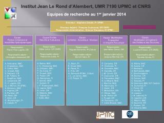 Directeur : Stéphane Zaleski, Pr UPMC Directeur Adjoint : François Coulouvrat, DR CNRS
