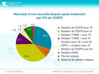 Résultats d'une nouvelle biopsie après traitement  par ITK de l'EGFR