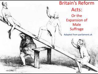 Britain's Reform Acts: