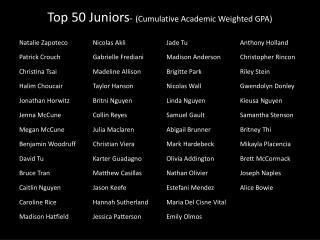 Top 50  Juniors -  (Cumulative Academic Weighted GPA)