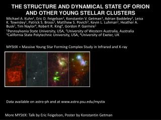 THE STRUCTURE AND DYNAMICAL STATE OF  ORION AND  OTHER YOUNG STELLAR CLUSTERS