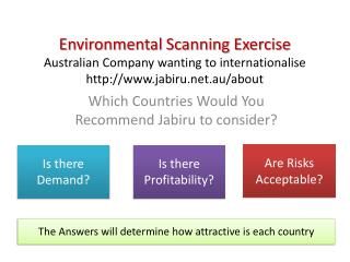 Which Countries Would You Recommend Jabiru to consider?