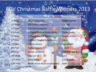 FOV Christmas Raffle Winners 2013