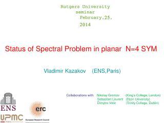Status of Spectral Problem in planar  N=4 SYM