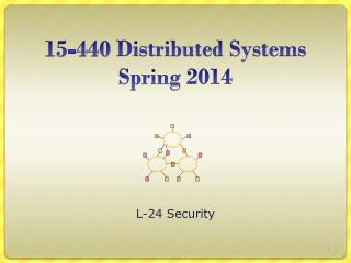15- 44 0 Distributed Systems Spring  2014