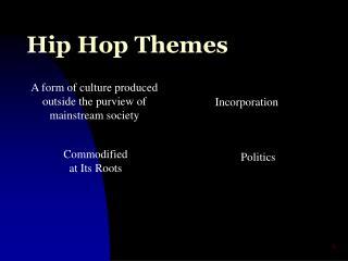 Hip Hop Themes