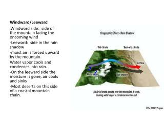 Windward/Leeward