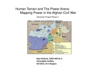 Human Terrain and  The  Power Arena: Mapping Power in the Afghan Civil War