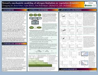 Toward a mechanistic modeling of nitrogen limitation on vegetation dynamics