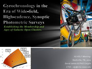 Gyrochronology  in the  Era of Wide-field,  High-cadence, Synoptic  Photometric Surveys
