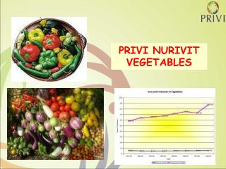 PRIVI NURIVIT  VEGETABLES