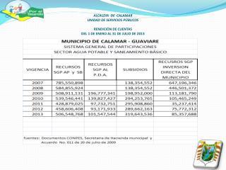 3. COMPARATIVO EJECUCIÓN DE INGRESOS JULIO 31 2012 - 2013: