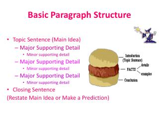 Basic Paragraph Structure