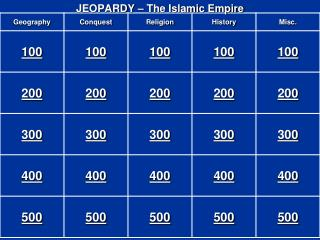 JEOPARDY – The Islamic Empire