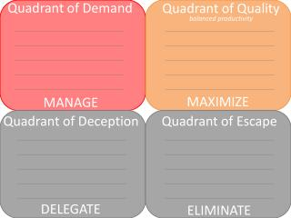 Quadrant of Demand