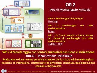 OR 2 Reti di Monitoraggio Puntuale WP 2.1  Monitoraggio idrogeologico  TD  Group