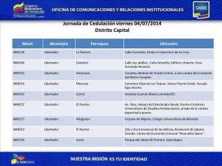 Jornada de  Cedulaci�n viernes  04/07/2014 Distrito Capital