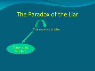 The Paradox of the Liar