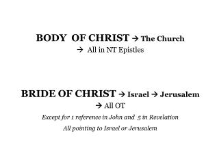 BODY  OF CHRIST    The Church  All in NT Epistles BRIDE OF CHRIST    Israel   Jerusalem